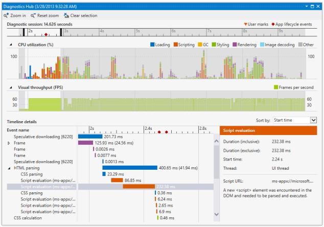 Visual Studio 2012.2 Windows Store development